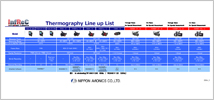 Thermography Line up List