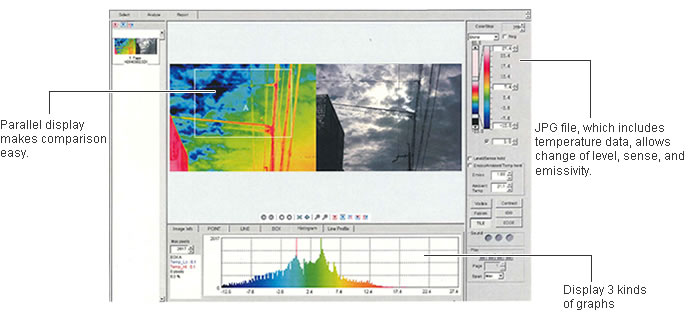 Infrec r300sr series features infrared thermography for Thermal imaging report template