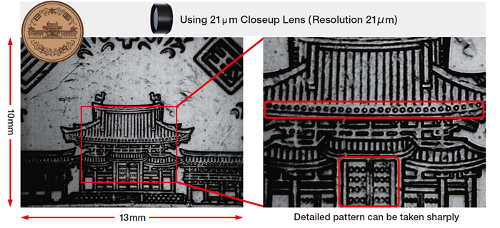 21μm Closeup Lens makes it possible to measure very small object
